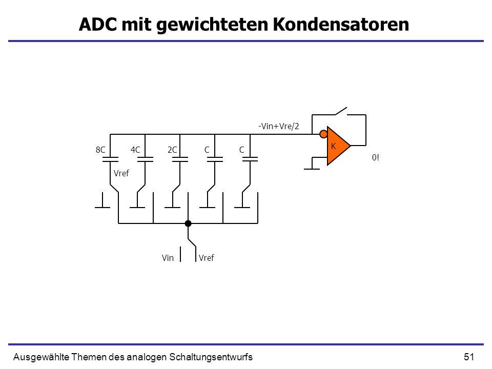 51Ausgewählte Themen des analogen Schaltungsentwurfs ADC mit gewichteten Kondensatoren K CC2C4C8C VinVref -Vin+Vre/2 Vref 0!