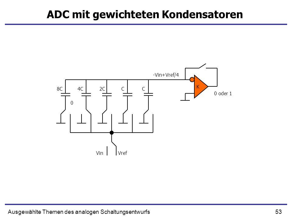 53Ausgewählte Themen des analogen Schaltungsentwurfs ADC mit gewichteten Kondensatoren K CC2C4C8C VinVref -Vin+Vref/4 0 0 oder 1