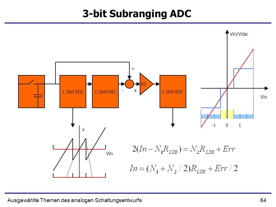 64Ausgewählte Themen des analogen Schaltungsentwurfs 3-bit Subranging ADC 1.5bit ADC1.5bit DAC1.5bit ADC 01 X2 x- + Vin/Vdac Vin x