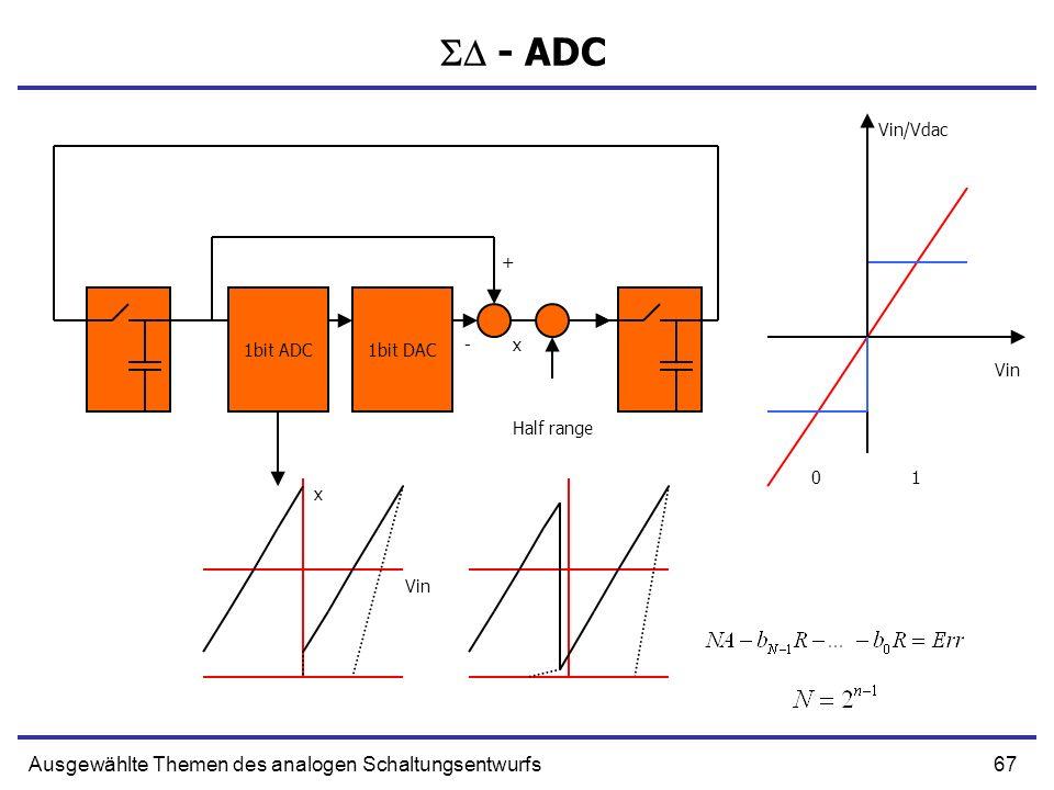 67Ausgewählte Themen des analogen Schaltungsentwurfs - ADC 1bit ADC1bit DAC 0 1 x- + Vin/Vdac Vin x Half range