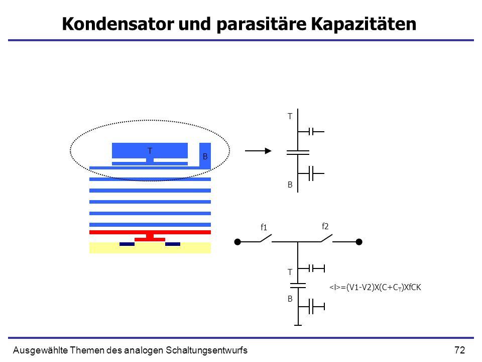 72Ausgewählte Themen des analogen Schaltungsentwurfs Kondensator und parasitäre Kapazitäten T B T B f1 f2 T B =(V1-V2)X(C+C T )XfCK