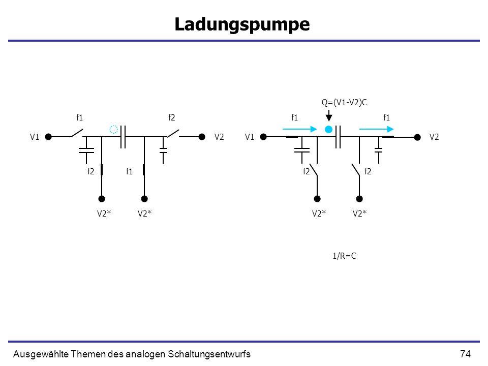 74Ausgewählte Themen des analogen Schaltungsentwurfs Ladungspumpe f1 f2 V1V2 V2* f1f2 f1 V1 V2 V2* Q=(V1-V2)C 1/R=C