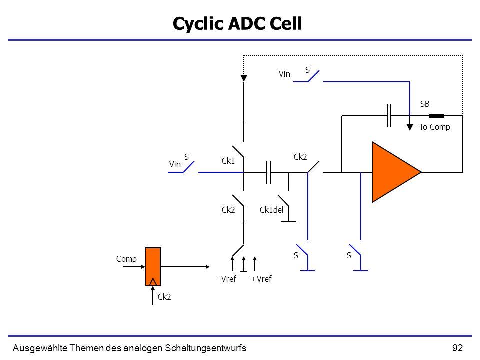 92Ausgewählte Themen des analogen Schaltungsentwurfs Cyclic ADC Cell Ck1 Ck1del SB Ck2 -Vref+Vref Vin S SS S Ck2 To Comp Ck2 Comp