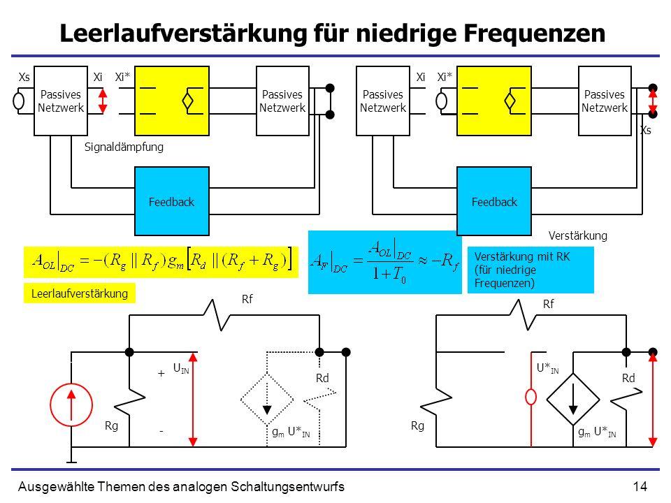 14Ausgewählte Themen des analogen Schaltungsentwurfs Leerlaufverstärkung für niedrige Frequenzen + g m U* IN Rd Rg - U IN Rf Passives Netzwerk Passive