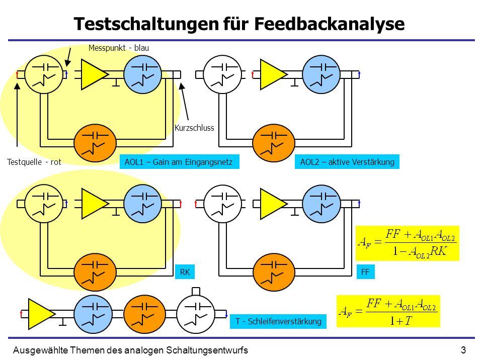 3Ausgewählte Themen des analogen Schaltungsentwurfs Testschaltungen für Feedbackanalyse AOL1 – Gain am EingangsnetzAOL2 – aktive Verstärkung RKFF T - Schleifenverstärkung Messpunkt - blau Testquelle - rot Kurzschluss