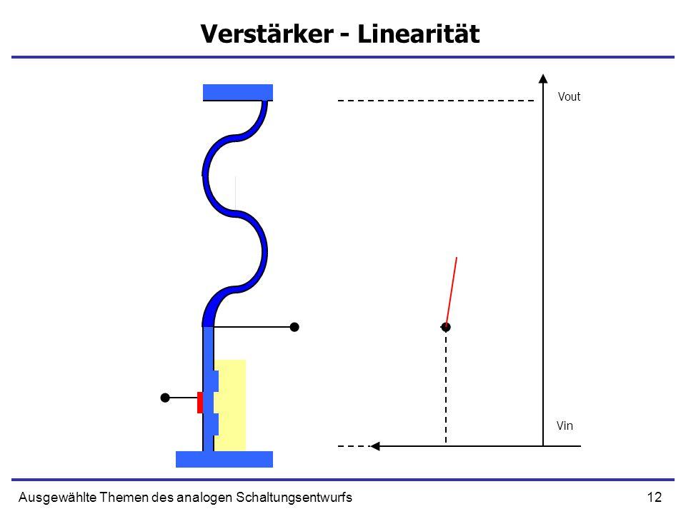 12Ausgewählte Themen des analogen Schaltungsentwurfs Verstärker - Linearität Vout Vin