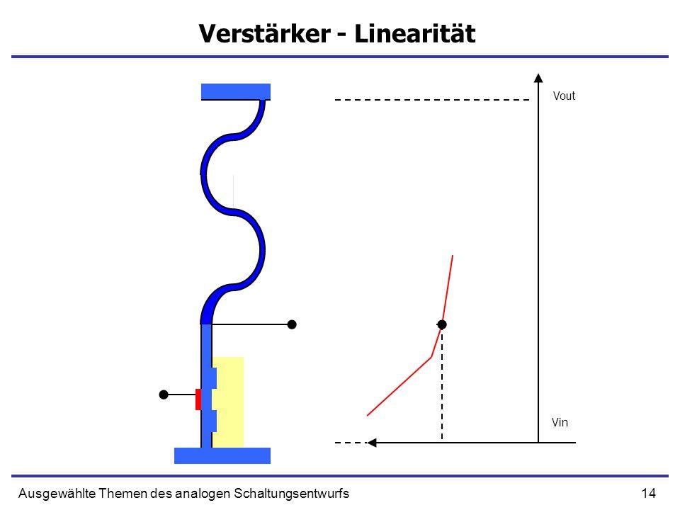 14Ausgewählte Themen des analogen Schaltungsentwurfs Verstärker - Linearität Vout Vin