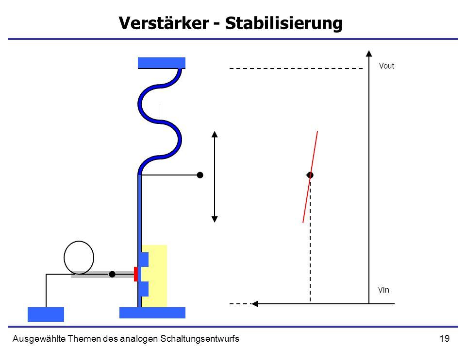 19Ausgewählte Themen des analogen Schaltungsentwurfs Verstärker - Stabilisierung Vout Vin