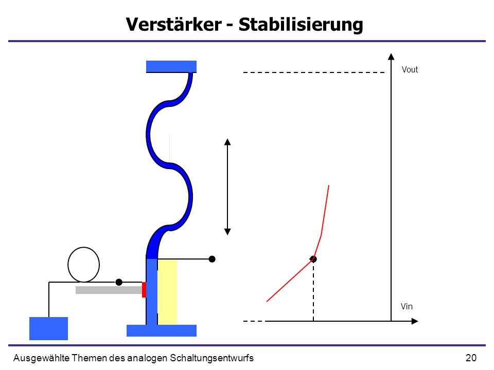 20Ausgewählte Themen des analogen Schaltungsentwurfs Verstärker - Stabilisierung Vout Vin