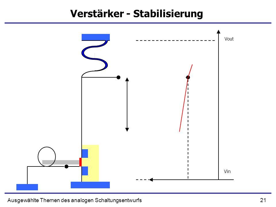 21Ausgewählte Themen des analogen Schaltungsentwurfs Verstärker - Stabilisierung Vout Vin
