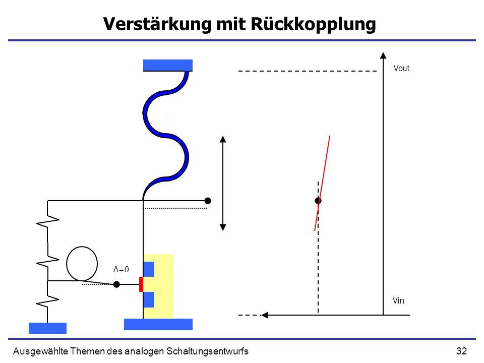 32Ausgewählte Themen des analogen Schaltungsentwurfs Verstärkung mit Rückkopplung Vout Vin Δ=0