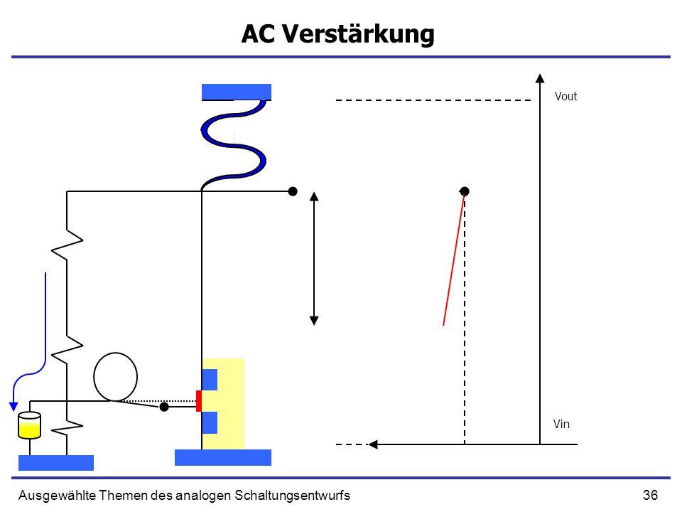 36Ausgewählte Themen des analogen Schaltungsentwurfs AC Verstärkung Vout Vin
