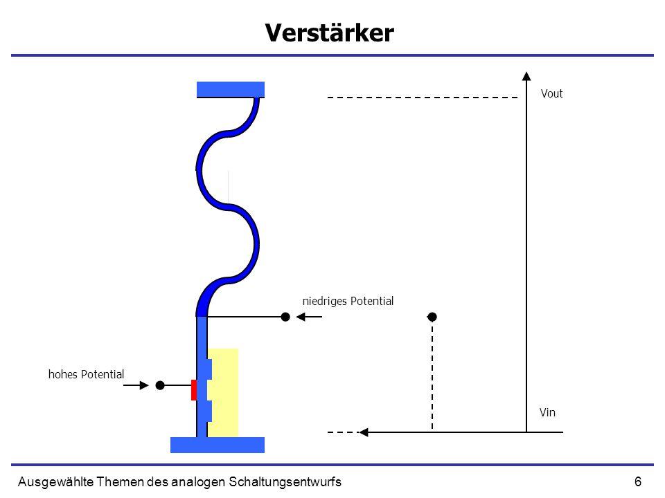 17Ausgewählte Themen des analogen Schaltungsentwurfs Verstärker - Linearität Vout Vin