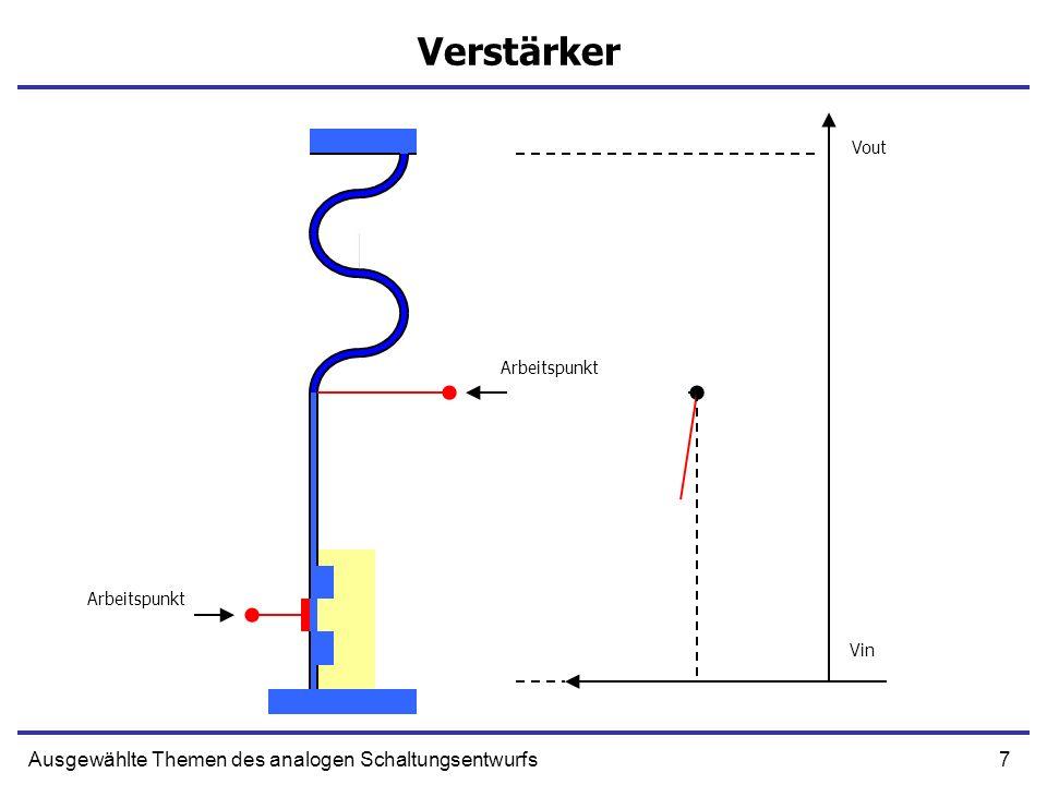 18Ausgewählte Themen des analogen Schaltungsentwurfs Verstärker - Linearität Vout Vin Signalbereich