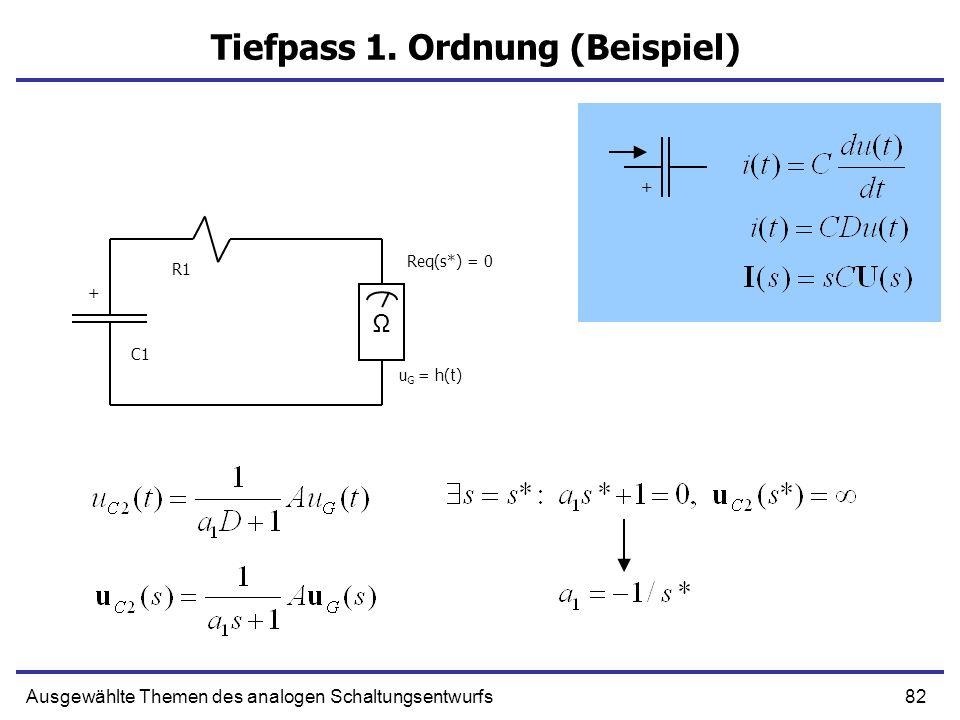 82Ausgewählte Themen des analogen Schaltungsentwurfs Tiefpass 1. Ordnung (Beispiel) C1 R1 + Ω Req(s*) = 0 u G = h(t) +