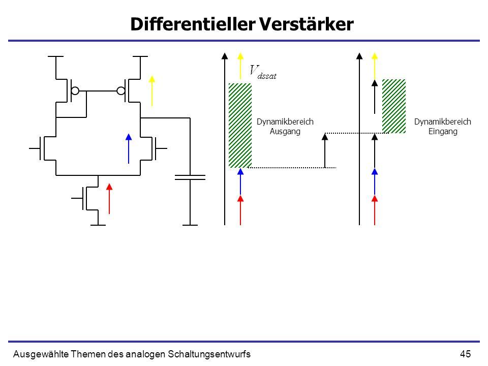 45Ausgewählte Themen des analogen Schaltungsentwurfs Differentieller Verstärker Dynamikbereich Ausgang Dynamikbereich Eingang