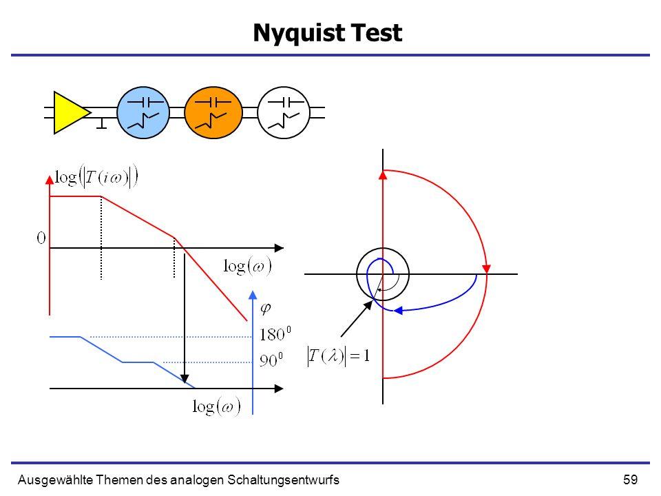 59Ausgewählte Themen des analogen Schaltungsentwurfs Nyquist Test
