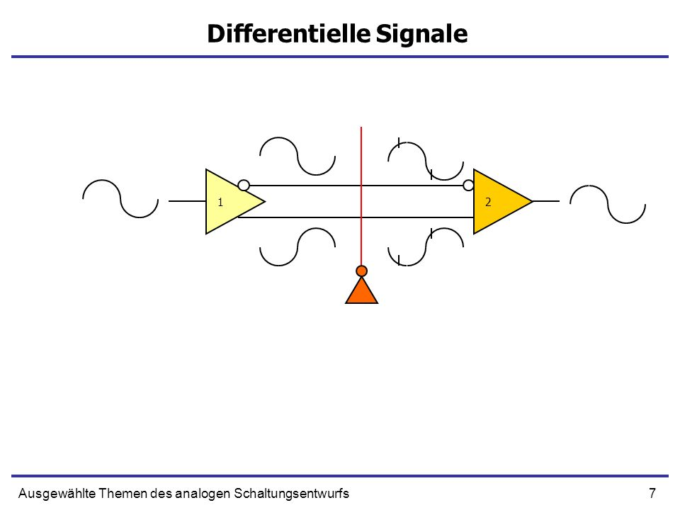 48Ausgewählte Themen des analogen Schaltungsentwurfs Differentieller Verstärker mit Kaskode Dynamikbereich Ausgang Dynamikbereich Eingang
