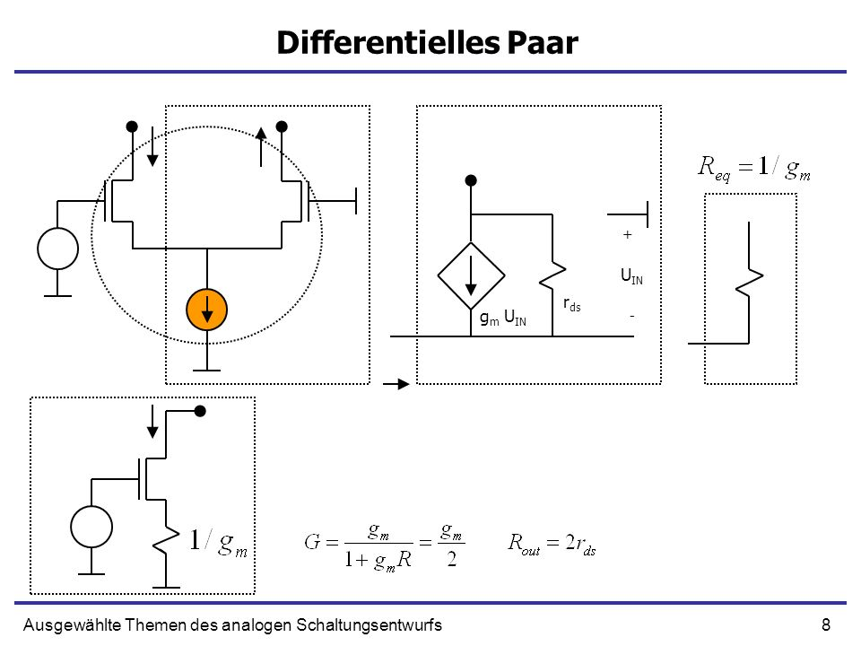 29Ausgewählte Themen des analogen Schaltungsentwurfs Stromquelle als Last Spannungsverstärkung ist größer für kleinere Biasströme Ids VdsVdssat Vgs1 Vgs2 Vgs3 Vgs<Vt