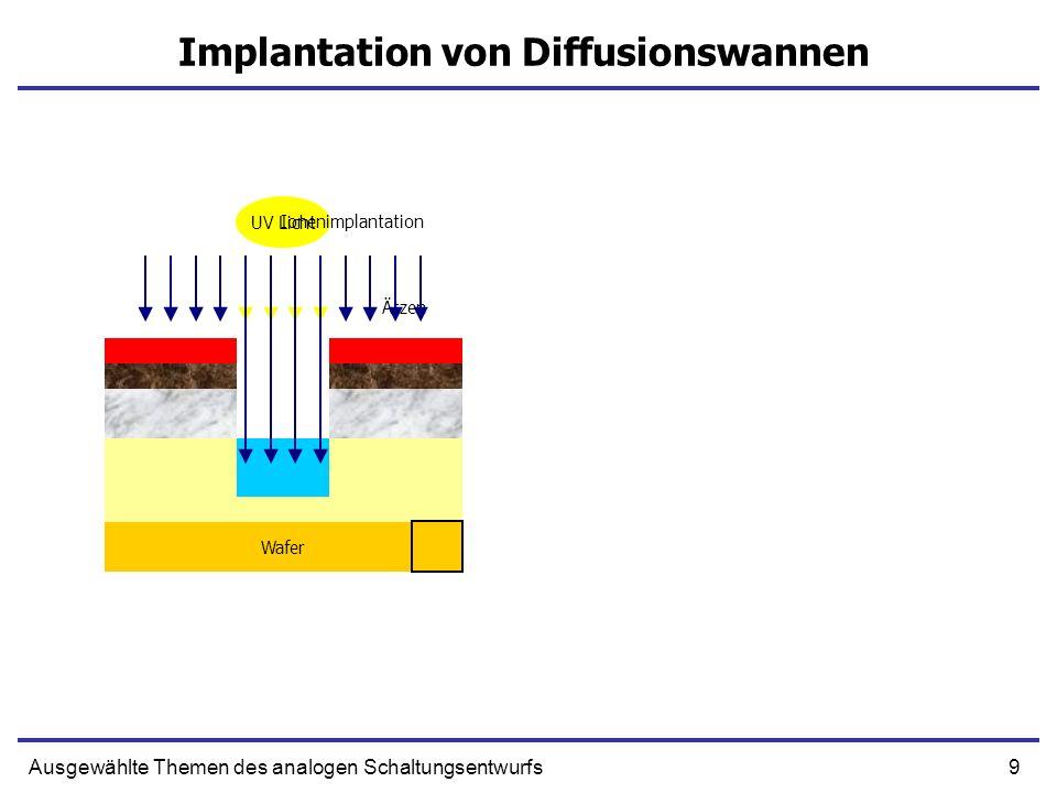 10Ausgewählte Themen des analogen Schaltungsentwurfs Feldoxid Dickes Oxid (Feldoxid) – Isolierung zwischen Transistoren Maske: SiO 2 + Silizium-Nitrid LOCOS: Lokale feuchte Oxidation: Si + 2H 2 O - > SiO 2 + 2H 2 (Oberfläche nicht eben) STI: Plasma Ätzung – Trench – CVD (Chemical Vapour Deposition) Oxid (benutzt Gas Si(OC 2 H 5 ) 4 ) – Polieren (CMP – Chemical Mechanical Polishing) – ebene Oberfläche – erlaubt mehr Metalllagen.