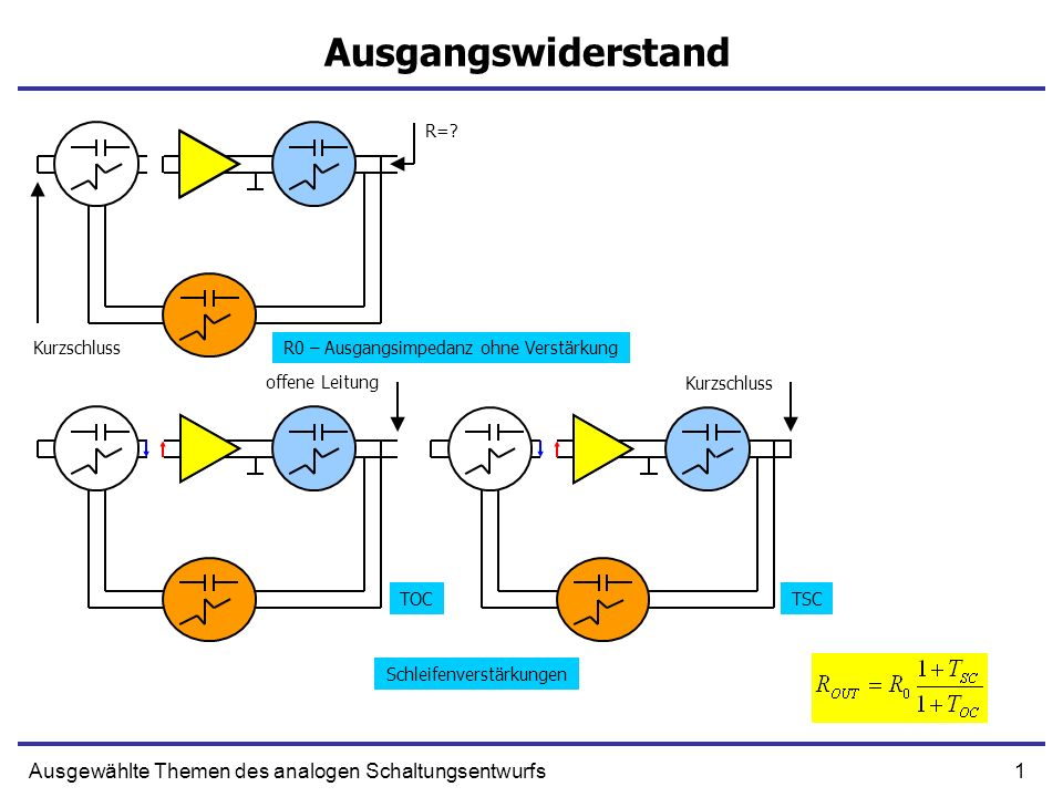 1Ausgewählte Themen des analogen Schaltungsentwurfs Ausgangswiderstand R0 – Ausgangsimpedanz ohne Verstärkung TOCTSC Kurzschluss R=? offene Leitung Sc