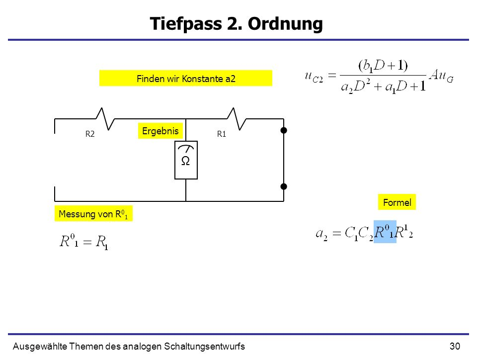 30Ausgewählte Themen des analogen Schaltungsentwurfs Tiefpass 2. Ordnung R1R2 Ω Messung von R 0 1 Formel Ergebnis Finden wir Konstante a2