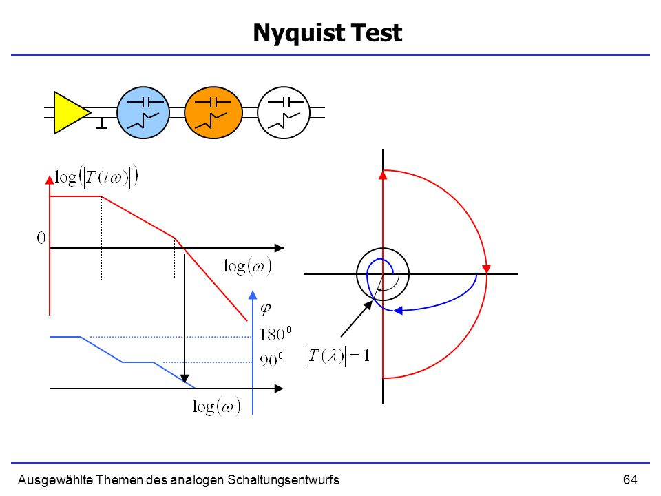 64Ausgewählte Themen des analogen Schaltungsentwurfs Nyquist Test