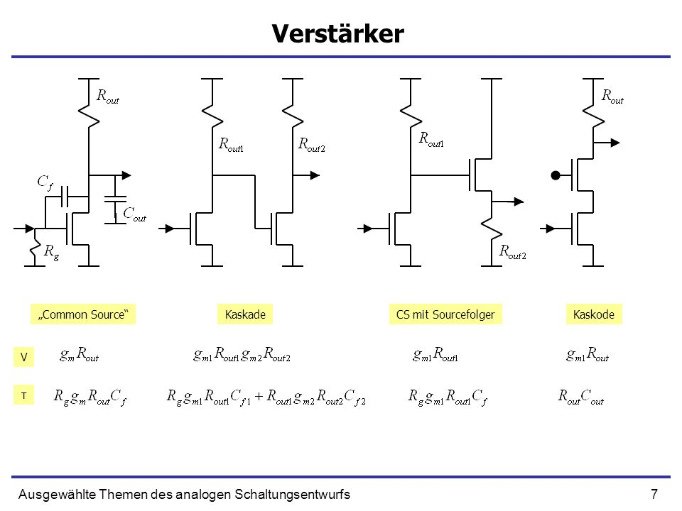 7Ausgewählte Themen des analogen Schaltungsentwurfs Verstärker Common SourceKaskadeCS mit SourcefolgerKaskode V τ