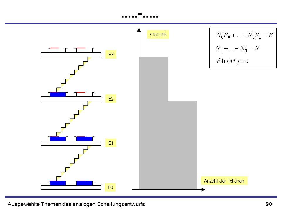 90Ausgewählte Themen des analogen Schaltungsentwurfs …..-….. Anzahl der Teilchen Statistik E0 E1 E2 E3