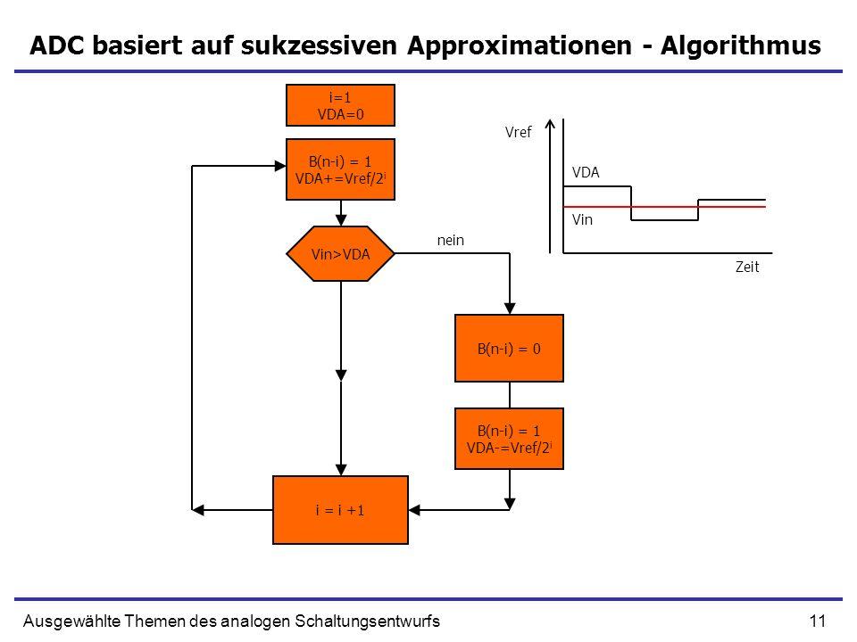 12Ausgewählte Themen des analogen Schaltungsentwurfs DAC – Realisierung mit Stromquellen KL Din Aout