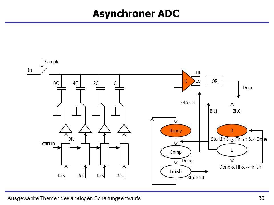 Asynchroner ADC: Komparator 31Ausgewählte Themen des analogen Schaltungsentwurfs res InPOutPOutNInN