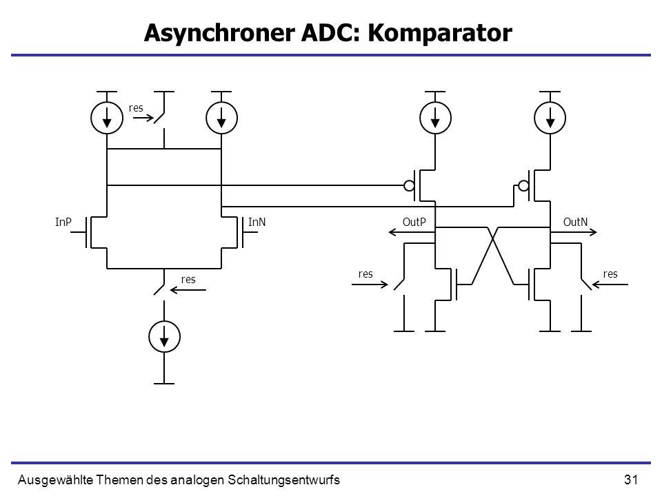 32Ausgewählte Themen des analogen Schaltungsentwurfs Asynchroner ADC K C2C4C8C StartIn Comp Finish ~Reset Ready OR 0 StartIn & ~ Finish & ~Done 1 Done Done & Hi & ~Finish Hi Lo Res StartOut Res In Res Bit Bit1Bit0 C2C4C 8C Evaluate Sample
