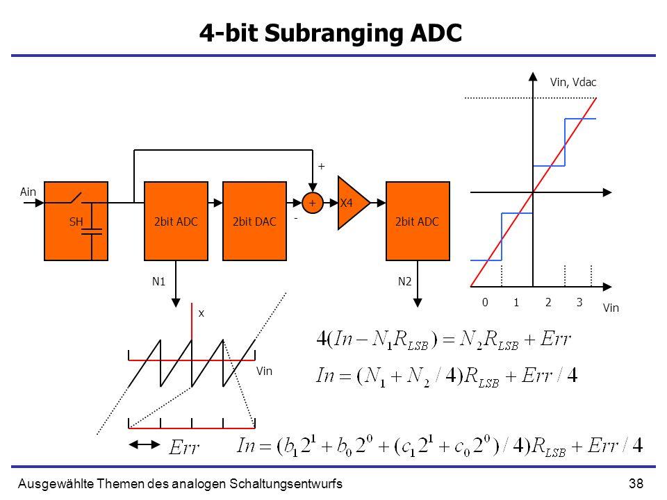 SH + Ain N1N2 39Ausgewählte Themen des analogen Schaltungsentwurfs 4-bit Subranging ADC 2bit ADC2bit DAC2bit ADC X4 0123 Vin - + x Vin, Vdac
