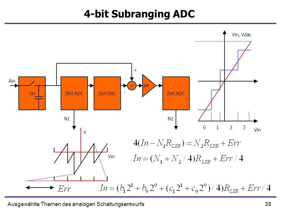 40Ausgewählte Themen des analogen Schaltungsentwurfs 4-bit Subranging ADC 2bit ADC2bit DAC3bit ADC X2 0123 Vin - + x Vin, Vdac + N1N2