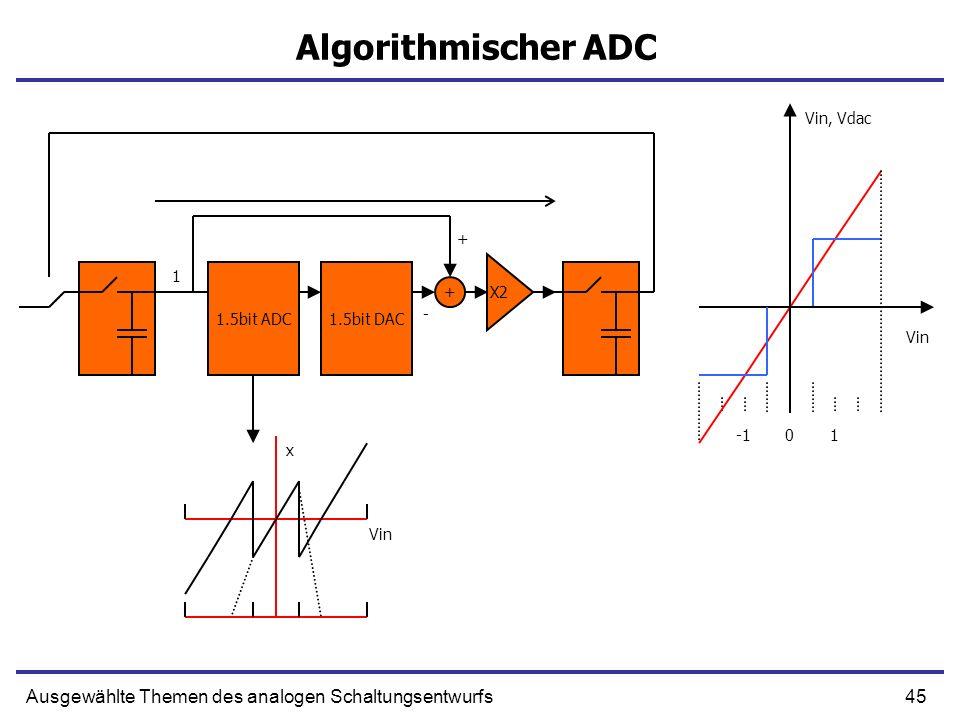 46Ausgewählte Themen des analogen Schaltungsentwurfs Algorithmischer ADC 1.5bit ADC1.5bit DAC X2 - + x Vin 01 Vin, Vdac + 12