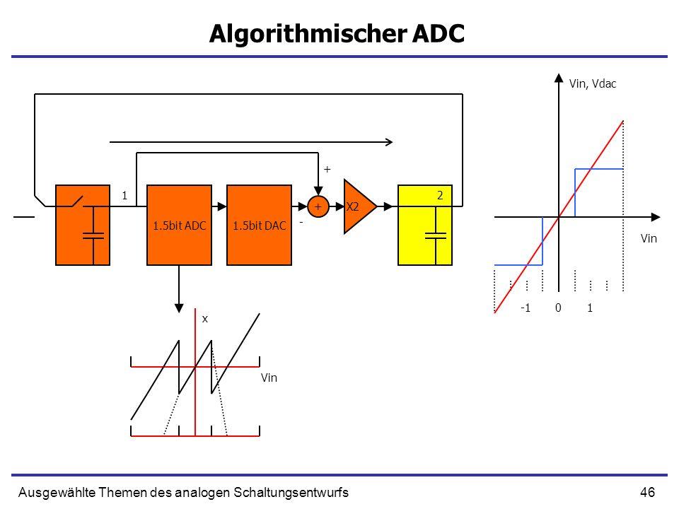 47Ausgewählte Themen des analogen Schaltungsentwurfs Algorithmischer ADC 1.5bit ADC1.5bit DAC X2 - + x Vin 01 Vin, Vdac + 12