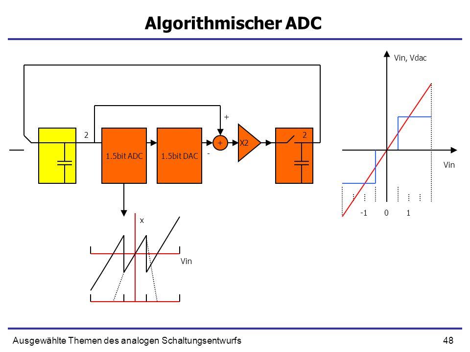 49Ausgewählte Themen des analogen Schaltungsentwurfs Algorithmischer ADC 1.5bit ADC1.5bit DAC X2 - + x Vin 01 Vin, Vdac + 22