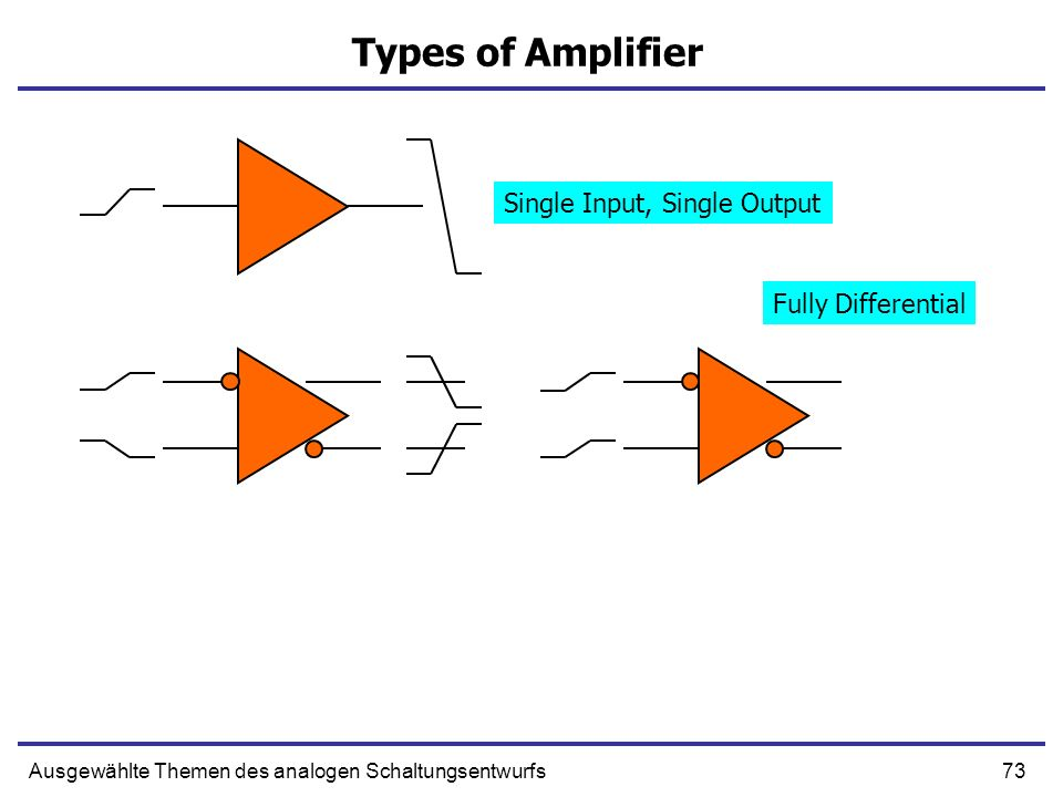 73Ausgewählte Themen des analogen Schaltungsentwurfs Types of Amplifier Single Input, Single Output Fully Differential