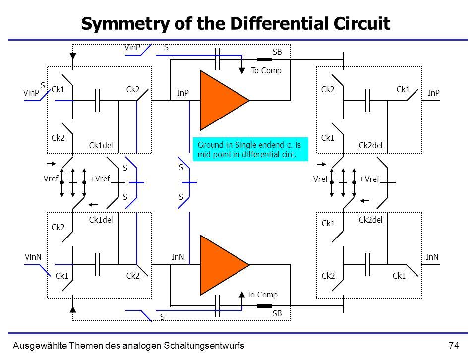 75Ausgewählte Themen des analogen Schaltungsentwurfs Fully Differential Amp VinP Ck1 Ck2 -Vref +Vref Ck2 Ck1del VinP S S SB InP Ck2 Ck1 Ck2del S InP -Vref+Vref To Comp VinN Ck1 Ck2 Ck1del S Ck2 InN Ck1 Ck2del Ck1 Ck2 S SB To Comp S S