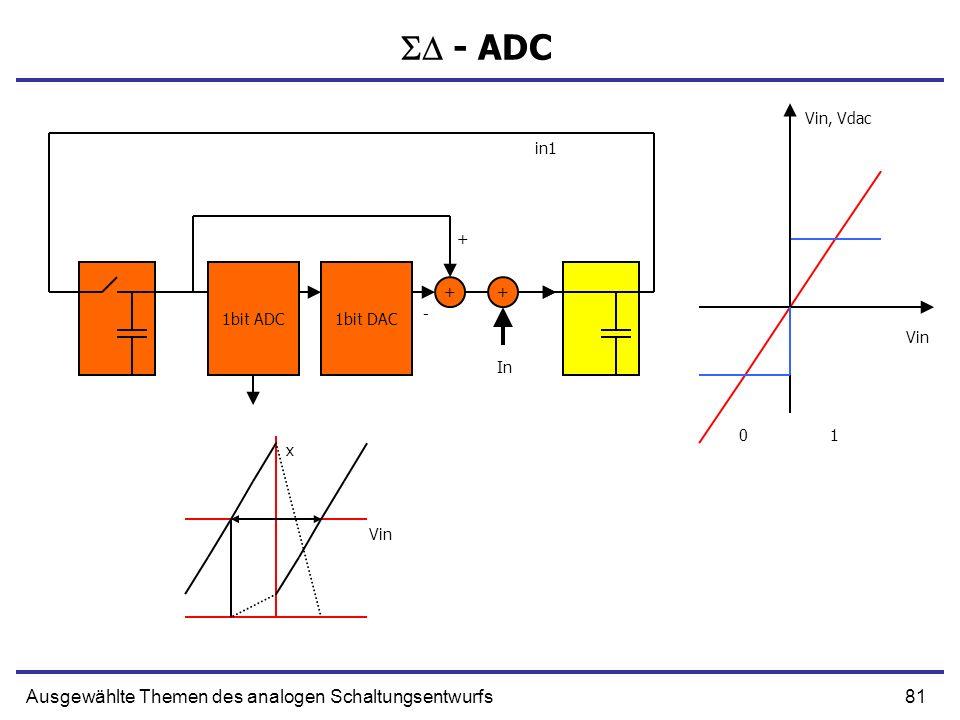82Ausgewählte Themen des analogen Schaltungsentwurfs - ADC 1bit ADC1bit DAC 0 1 - + Vin x In Vin, Vdac ++ in1