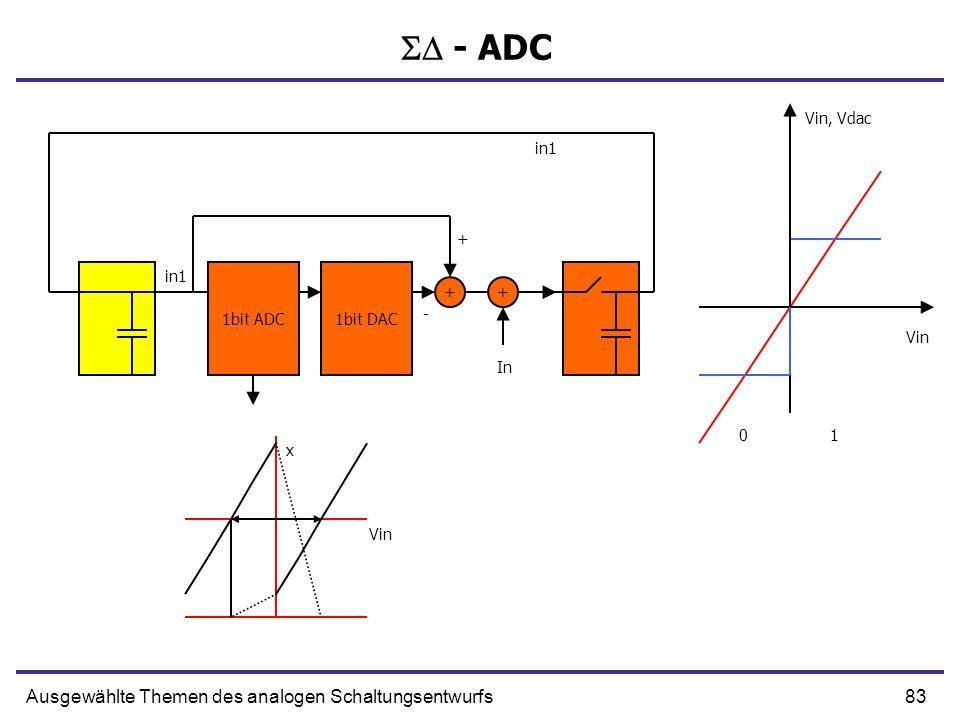 84Ausgewählte Themen des analogen Schaltungsentwurfs - ADC 1bit ADC1bit DAC 0 1 - + Vin x In Vin, Vdac ++ in1