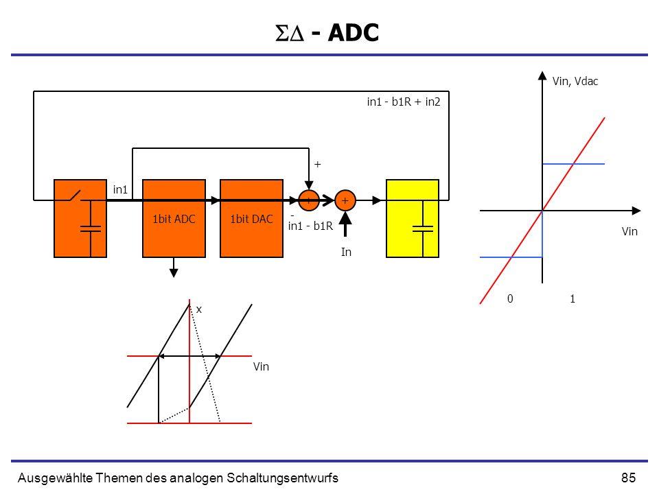 86Ausgewählte Themen des analogen Schaltungsentwurfs - ADC 1bit ADC1bit DAC 0 1 - + Vin x In Vin, Vdac ++ in1 - b1R + in2 in1 in1 - b1R