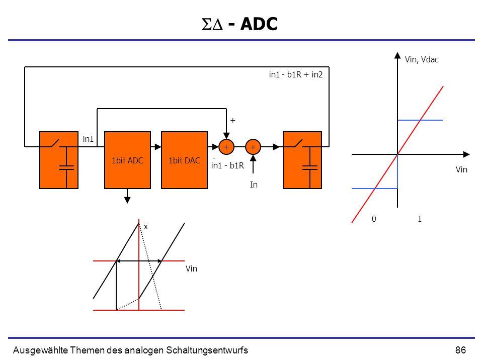 87Ausgewählte Themen des analogen Schaltungsentwurfs - ADC 1bit ADC1bit DAC 0 1 - + Vin x In Vin, Vdac ++