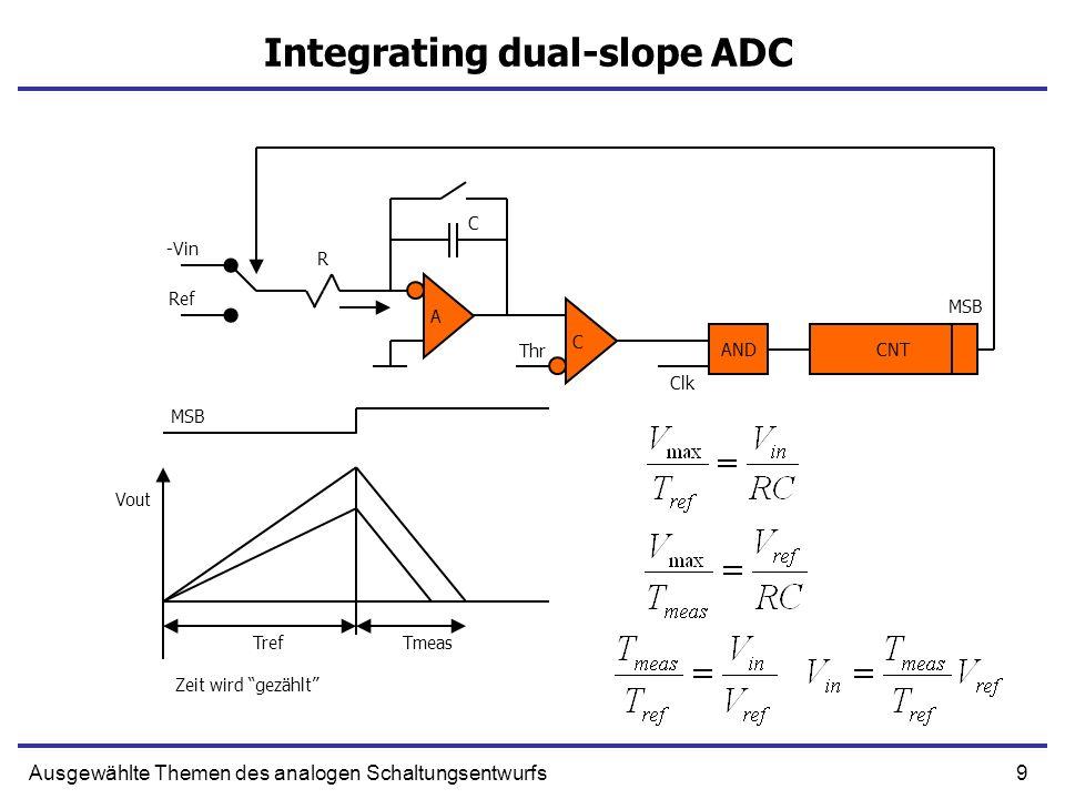 10Ausgewählte Themen des analogen Schaltungsentwurfs ADC basiert auf sukzessiven Approximationen DAC K Ain D .