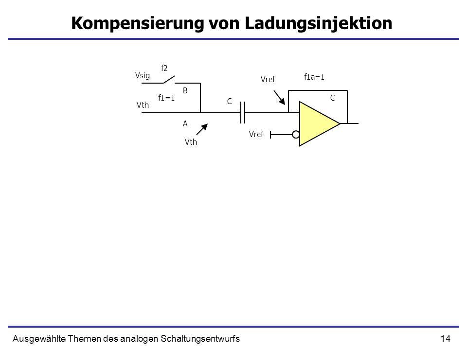 14Ausgewählte Themen des analogen Schaltungsentwurfs Kompensierung von Ladungsinjektion Vref Vsig Vth f1a=1 f1=1 f2 C Vref Vth A B C