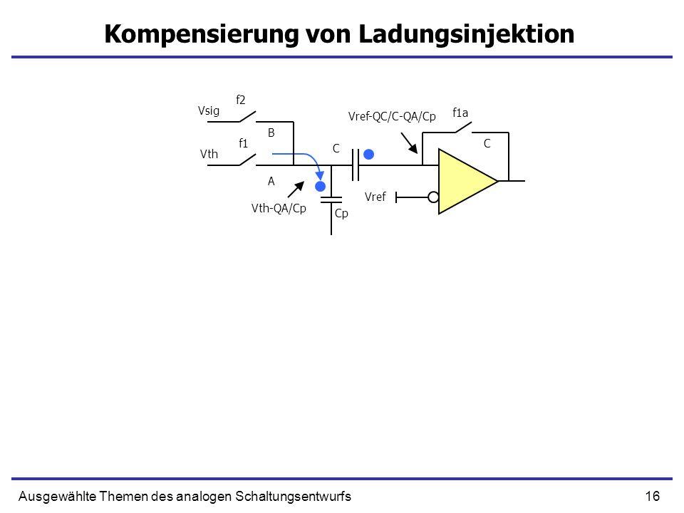 16Ausgewählte Themen des analogen Schaltungsentwurfs Kompensierung von Ladungsinjektion Vref Vsig Vth f1a f1 f2 C A B C Vref-QC/C-QA/Cp Vth-QA/Cp Cp