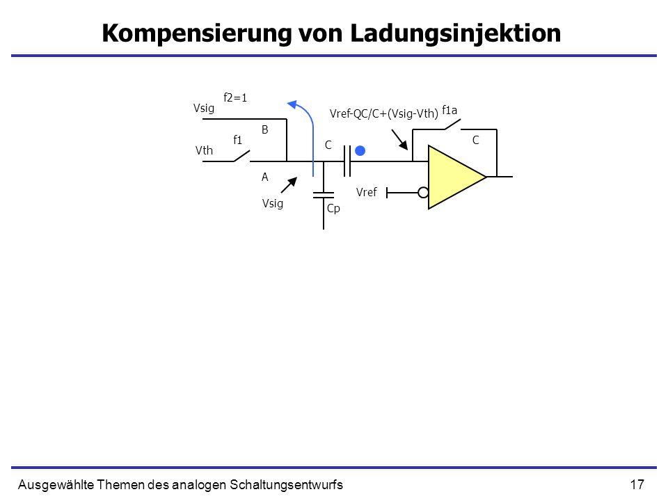 17Ausgewählte Themen des analogen Schaltungsentwurfs Kompensierung von Ladungsinjektion Vref Vsig Vth f1a f1 f2=1 C A B C Vref-QC/C+(Vsig-Vth) Vsig Cp