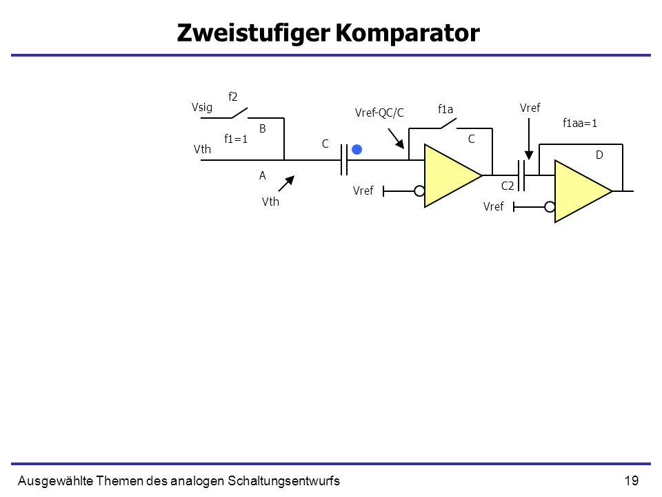 19Ausgewählte Themen des analogen Schaltungsentwurfs Zweistufiger Komparator Vref f1aa=1 Vref Vsig Vth f1a f1=1 f2 C A B C Vref-QC/C Vth C2 D