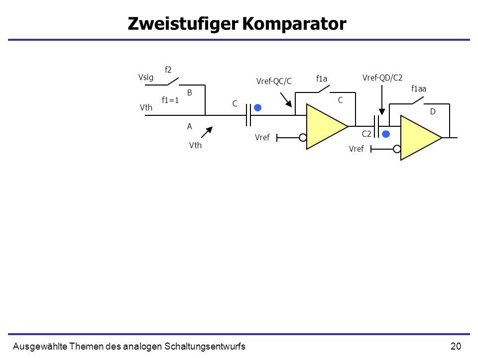 20Ausgewählte Themen des analogen Schaltungsentwurfs Zweistufiger Komparator Vref f1aa Vref-QD/C2 Vref Vsig Vth f1a f1=1 f2 C A B C Vref-QC/C Vth C2 D