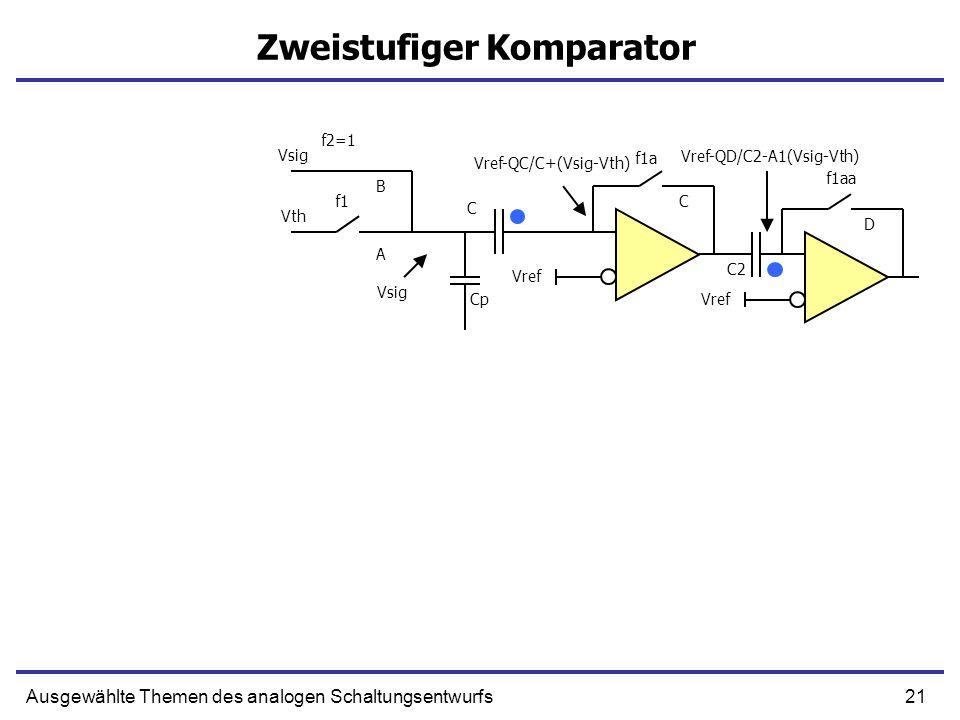 21Ausgewählte Themen des analogen Schaltungsentwurfs Zweistufiger Komparator Vref f1aa Vref-QD/C2-A1(Vsig-Vth) C2 D Vref Vsig Vth f1a f1 f2=1 C A B C